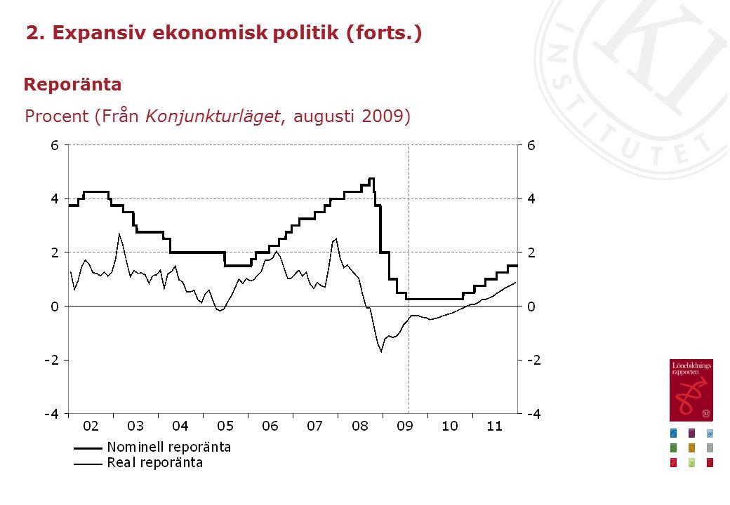 Reporänta Procent (Från Konjunkturläget, augusti 2009) 2. Expansiv ekonomisk politik (forts.)