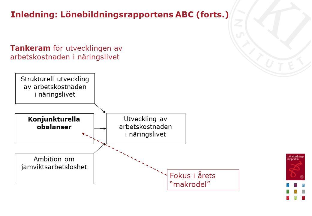 Förutsättningar inför 2010 års avtalsrörelse