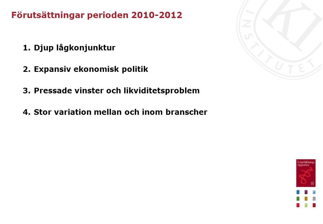 Förutsättningar perioden 2010-2012 1.Djup lågkonjunktur 2.Expansiv ekonomisk politik 3.Pressade vinster och likviditetsproblem 4.Stor variation mellan och inom branscher