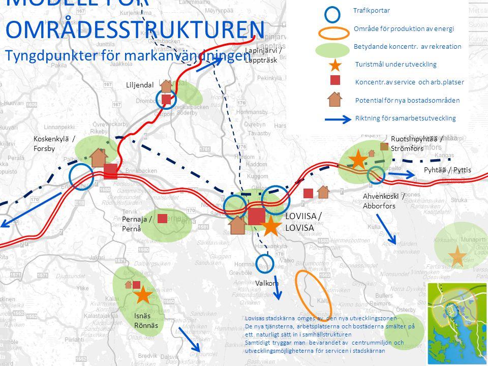 Ruotsinpyhtää / Strömfors Pyhtää / Pyttis Lapinjärvi / Lappträsk Liljendal LOVIISA / LOVISA MODELL FÖR OMRÅDESSTRUKTUREN Tyngdpunkter för markanvändningen Trafikportar Område för produktion av energi Betydande koncentr.