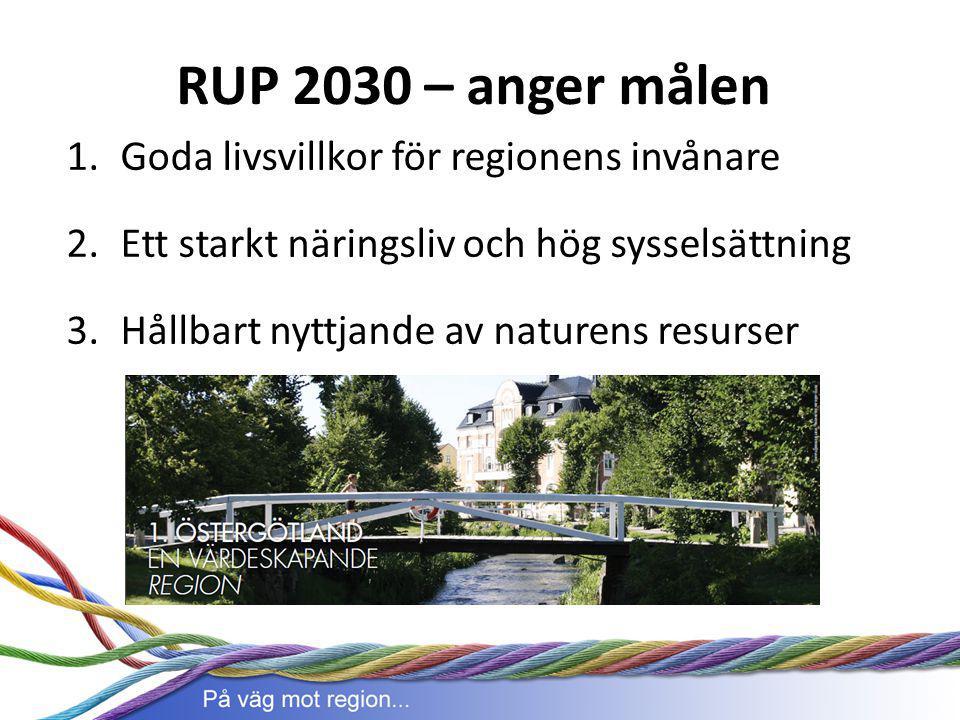 RUP 2030 – anger målen 1.Goda livsvillkor för regionens invånare 2.Ett starkt näringsliv och hög sysselsättning 3.Hållbart nyttjande av naturens resur