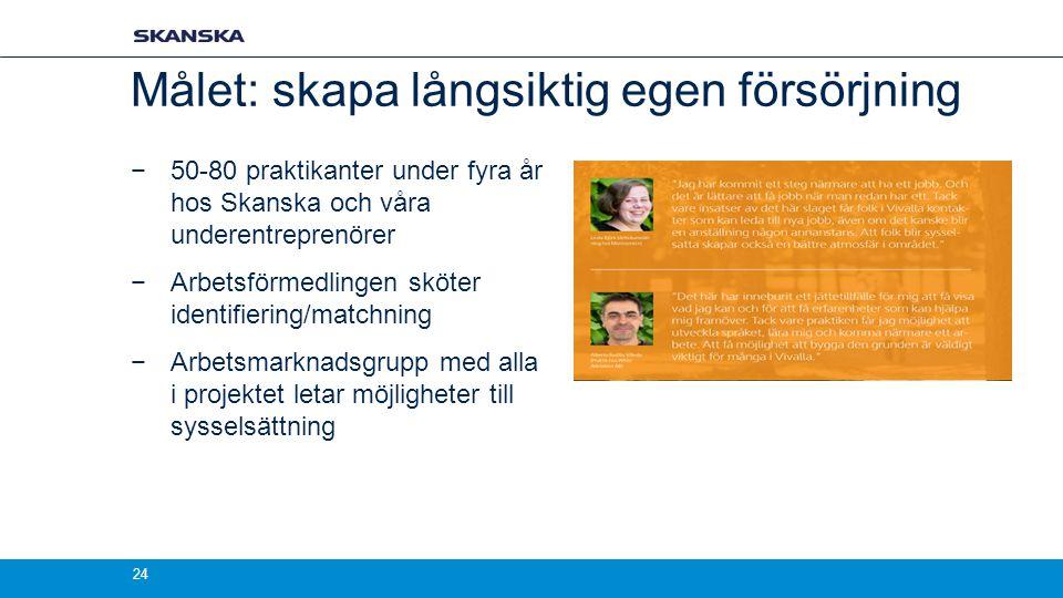 Målet: skapa långsiktig egen försörjning −50-80 praktikanter under fyra år hos Skanska och våra underentreprenörer −Arbetsförmedlingen sköter identifiering/matchning −Arbetsmarknadsgrupp med alla i projektet letar möjligheter till sysselsättning 24