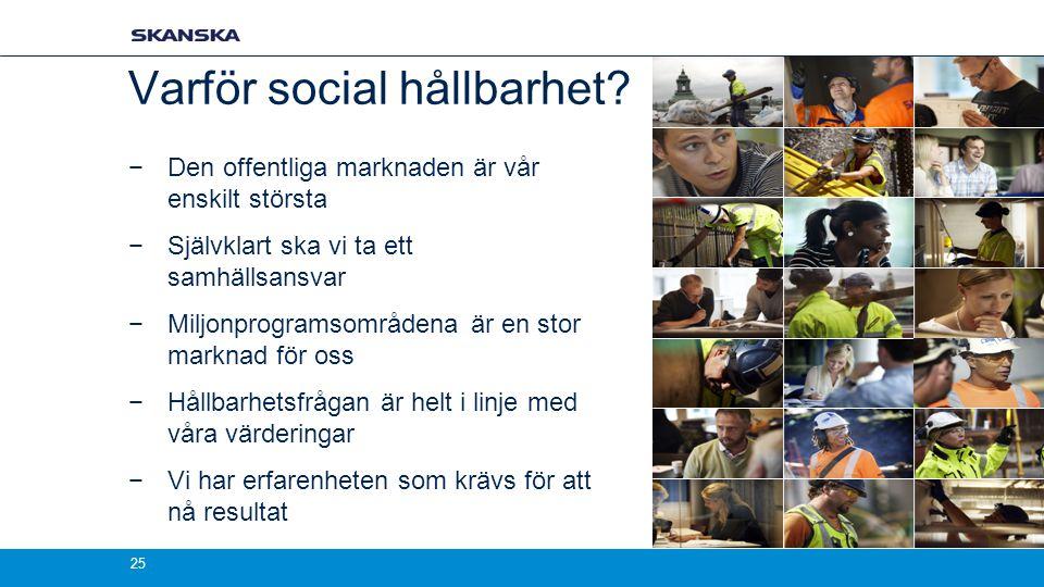 Varför social hållbarhet? −Den offentliga marknaden är vår enskilt största −Självklart ska vi ta ett samhällsansvar −Miljonprogramsområdena är en stor