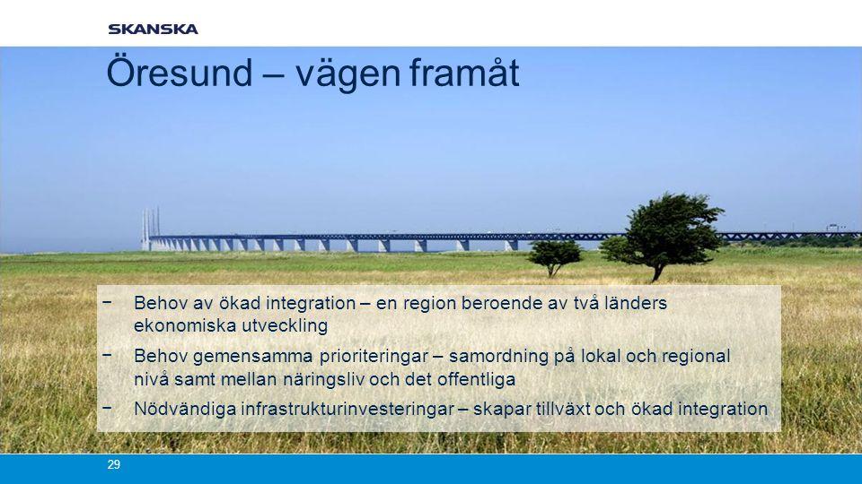 Öresund – vägen framåt −Behov av ökad integration – en region beroende av två länders ekonomiska utveckling −Behov gemensamma prioriteringar – samordn