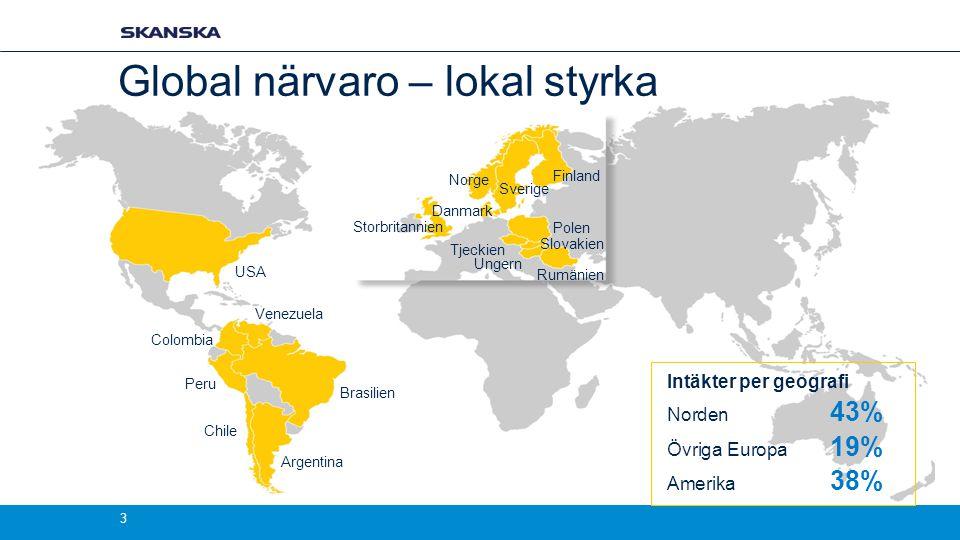 USA Brasilien Argentina Chile Peru Venezuela Colombia Sverige Finland Norge Danmark Storbritannien Polen Slovakien Ungern Tjeckien Rumänien Intäkter p