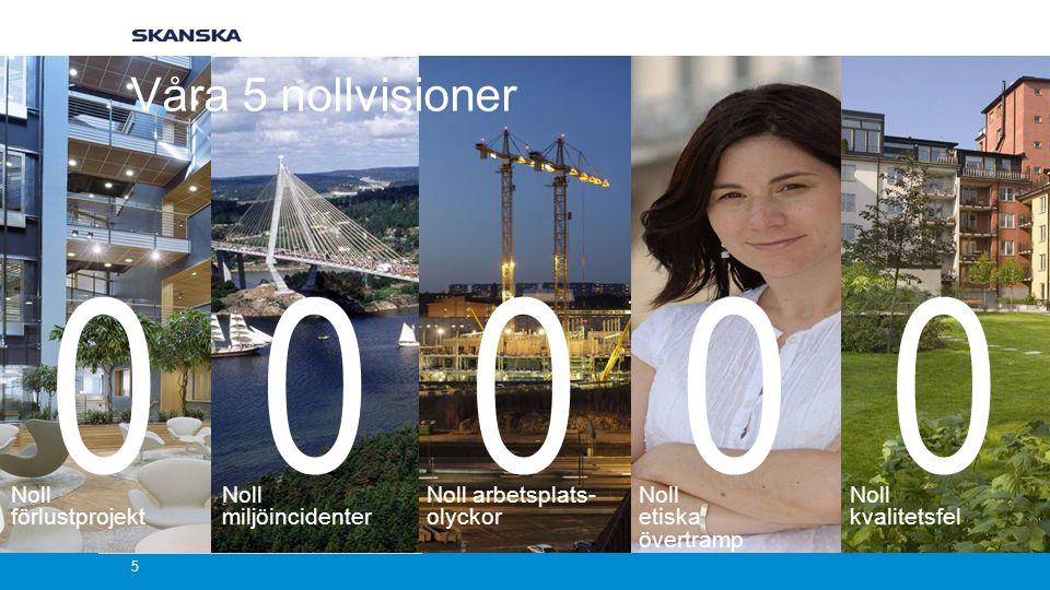 00000 Noll förlustprojekt Noll miljöincidenter Noll arbetsplats- olyckor Noll etiska övertramp Noll kvalitetsfel Våra 5 nollvisioner 5