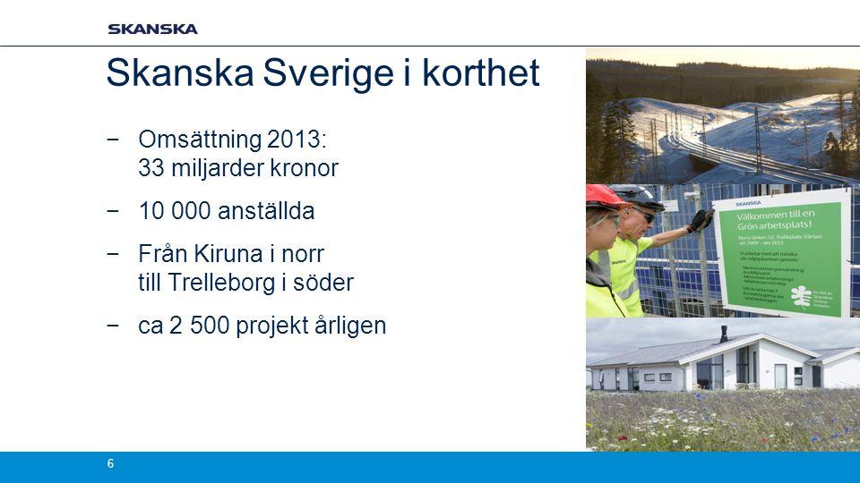 Skanska Sverige i korthet −Omsättning 2013: 33 miljarder kronor −10 000 anställda −Från Kiruna i norr till Trelleborg i söder −ca 2 500 projekt årlige