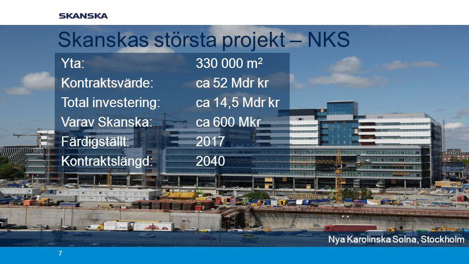 Yta:330 000 m 2 Kontraktsvärde:ca 52 Mdr kr Total investering:ca 14,5 Mdr kr Varav Skanska:ca 600 Mkr Färdigställt:2017 Kontraktslängd:2040 Nya Karoli