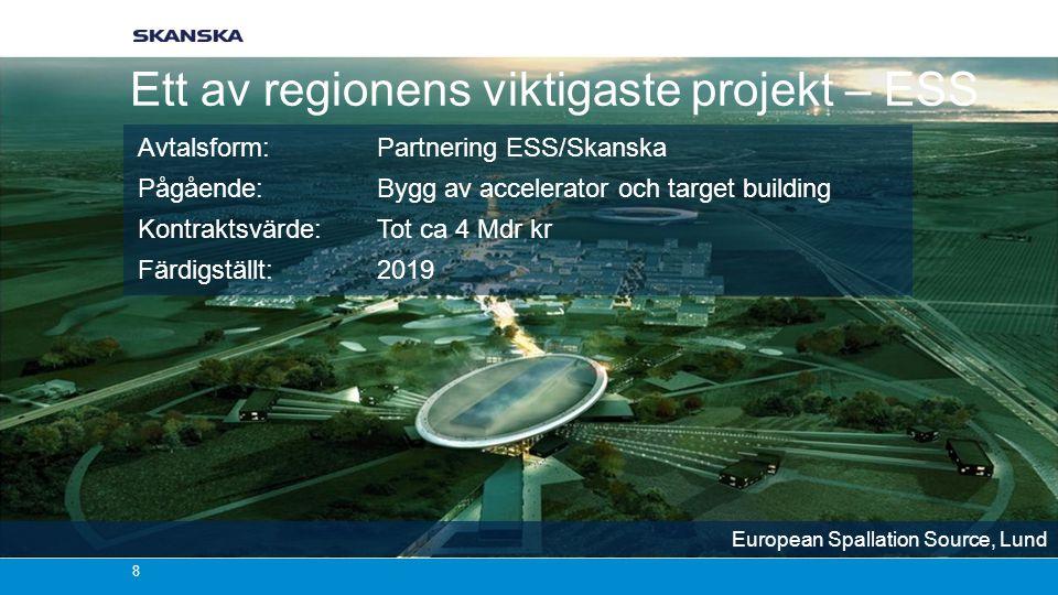 Ett av regionens viktigaste projekt – ESS 8 Avtalsform:Partnering ESS/Skanska Pågående:Bygg av accelerator och target building Kontraktsvärde:Tot ca 4 Mdr kr Färdigställt:2019 European Spallation Source, Lund