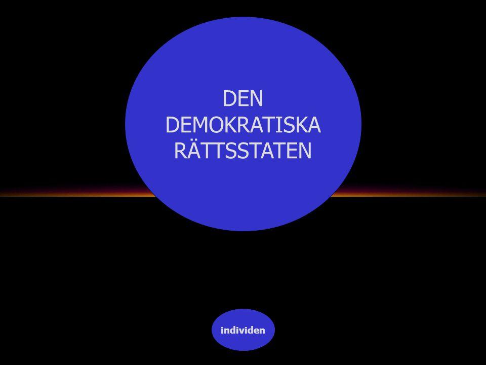 individen DEN DEMOKRATISKA RÄTTSSTATEN