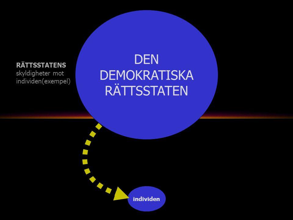 individen DEN DEMOKRATISKA RÄTTSSTATEN RÄTTSSTATENS skyldigheter mot individen(exempel)