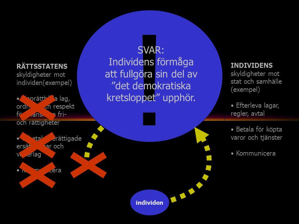 SVAR: Individens förmåga att fullgöra sin del av det demokratiska kretsloppet upphör.