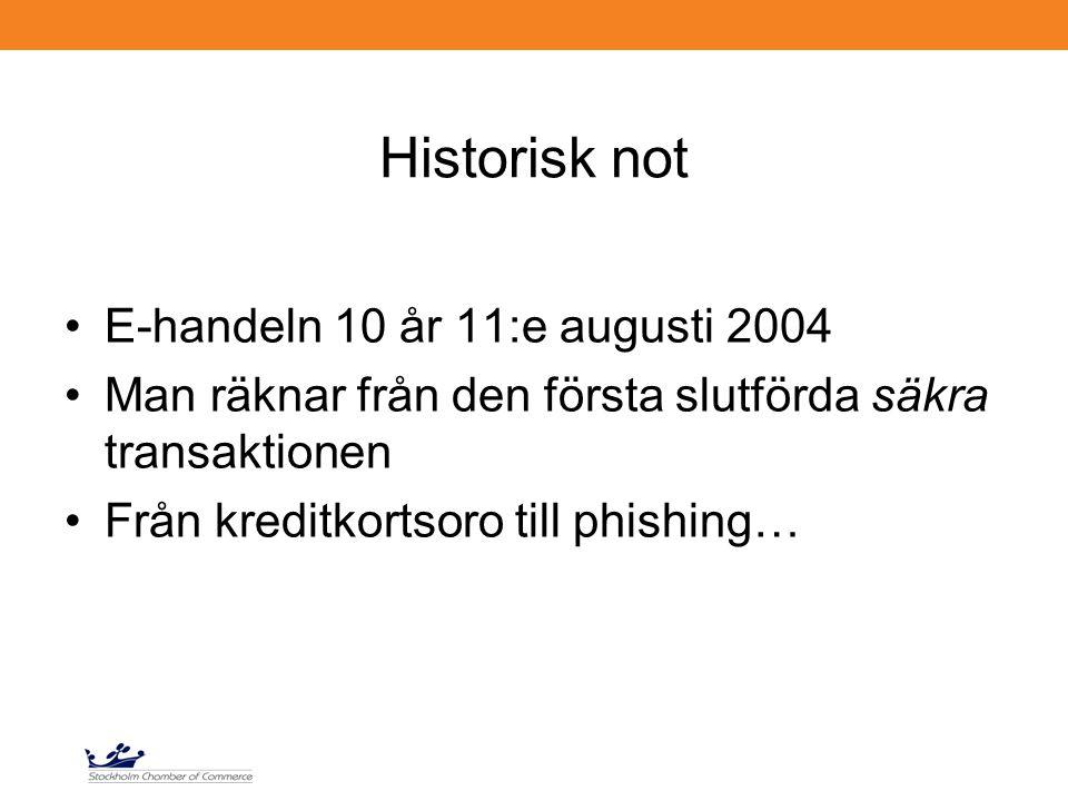 Historisk not E-handeln 10 år 11:e augusti 2004 Man räknar från den första slutförda säkra transaktionen Från kreditkortsoro till phishing…