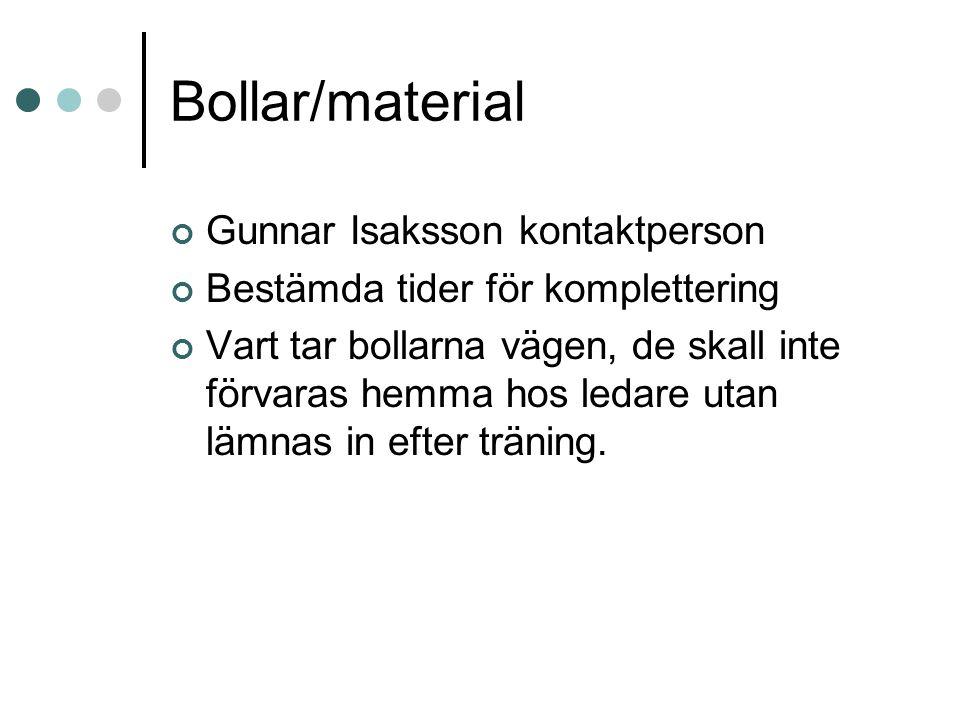 Bollar/material Gunnar Isaksson kontaktperson Bestämda tider för komplettering Vart tar bollarna vägen, de skall inte förvaras hemma hos ledare utan l