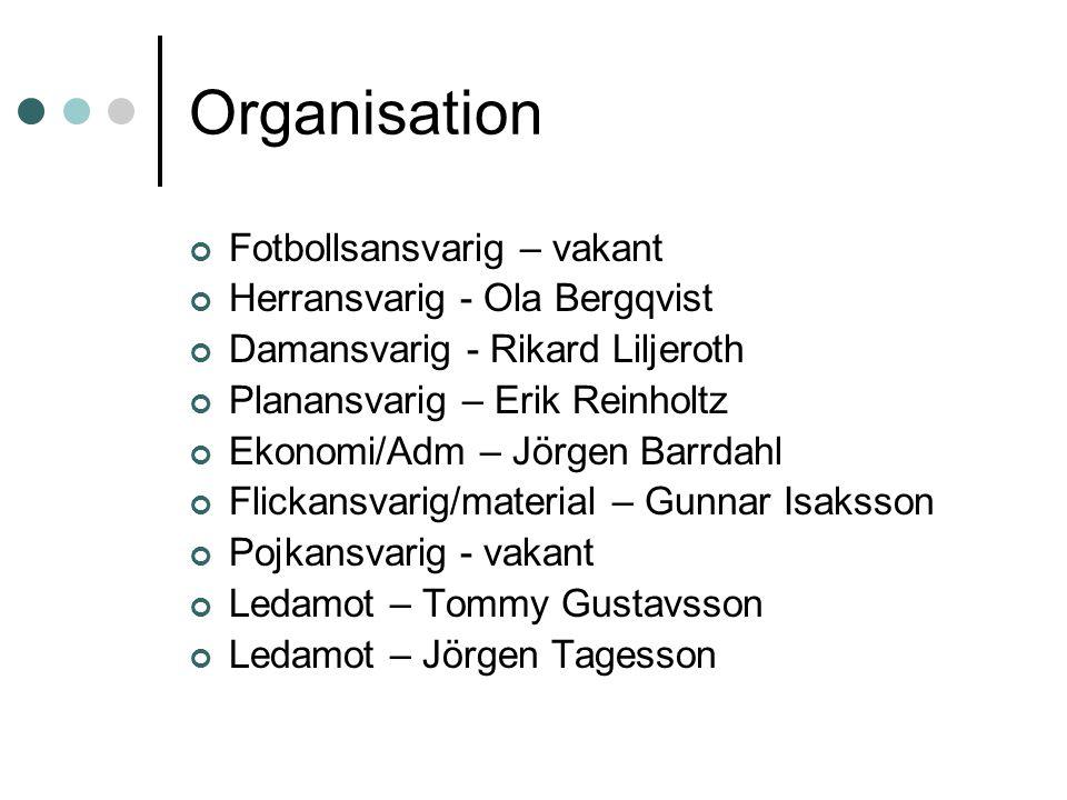 Organisation Fotbollsansvarig – vakant Herransvarig - Ola Bergqvist Damansvarig - Rikard Liljeroth Planansvarig – Erik Reinholtz Ekonomi/Adm – Jörgen