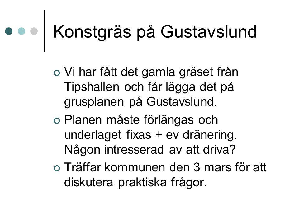 Konstgräs på Gustavslund Vi har fått det gamla gräset från Tipshallen och får lägga det på grusplanen på Gustavslund. Planen måste förlängas och under