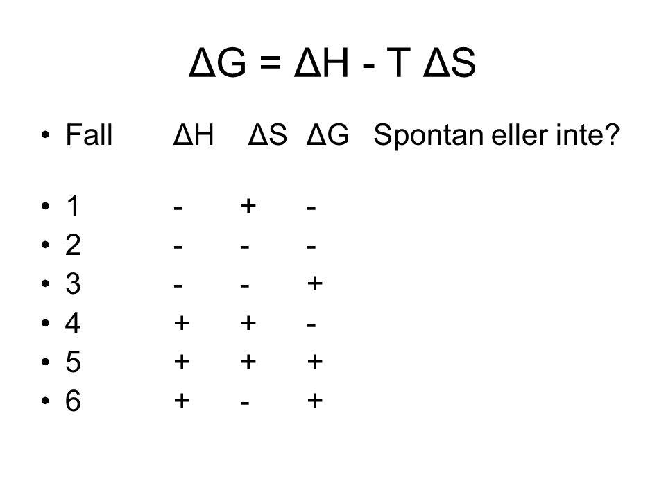 ΔG = ΔH - T ΔS FallΔH ΔSΔGSpontan eller inte? 1-+- 2--- 3--+ 4++- 5+++ 6+-+