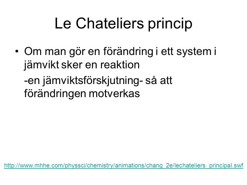 Le Chateliers princip Om man gör en förändring i ett system i jämvikt sker en reaktion -en jämviktsförskjutning- så att förändringen motverkas http://www.mhhe.com/physsci/chemistry/animations/chang_2e/lechateliers_principal.swf