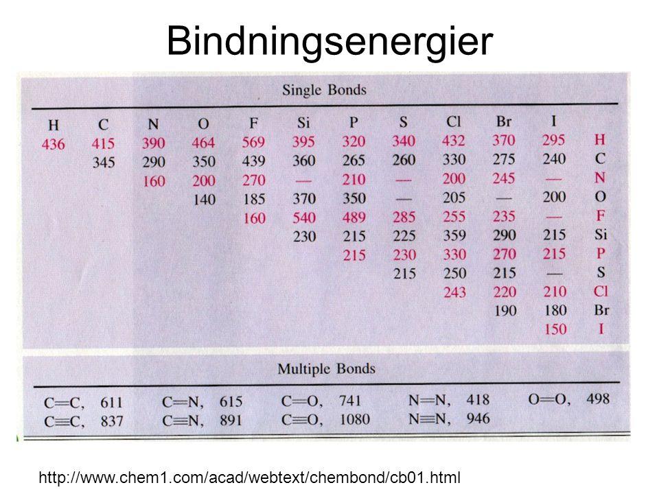 Bindningsenergier http://www.chem1.com/acad/webtext/chembond/cb01.html