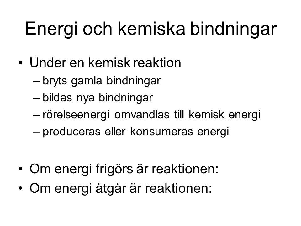 Energi och kemiska bindningar Under en kemisk reaktion –bryts gamla bindningar –bildas nya bindningar –rörelseenergi omvandlas till kemisk energi –produceras eller konsumeras energi Om energi frigörs är reaktionen: Om energi åtgår är reaktionen: