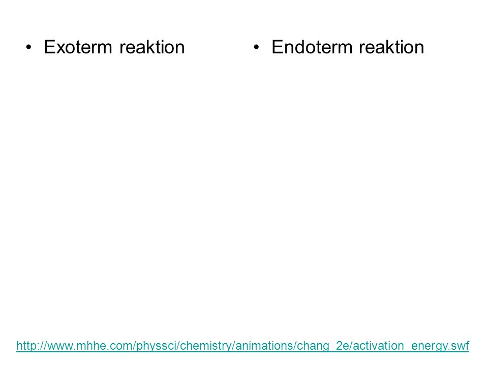 Exoterm reaktionEndoterm reaktion http://www.mhhe.com/physsci/chemistry/animations/chang_2e/activation_energy.swf