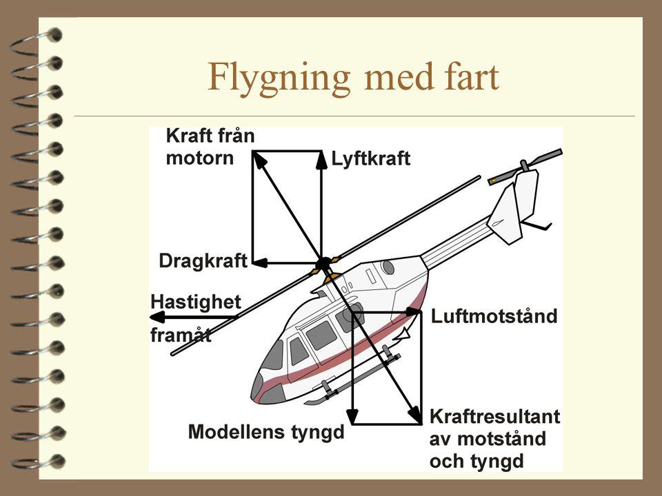 Flappning och lead lag 4 För att inte helikoptern ska brytas sönder måste det finnas möjlighet för bladen att flappa.