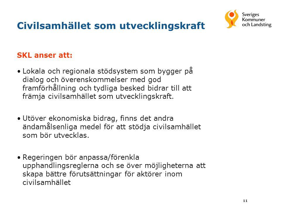 11 Civilsamhället som utvecklingskraft SKL anser att: Lokala och regionala stödsystem som bygger på dialog och överenskommelser med god framförhållnin