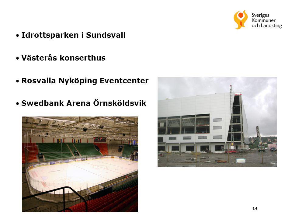 14 Idrottsparken i Sundsvall Västerås konserthus Rosvalla Nyköping Eventcenter Swedbank Arena Örnsköldsvik