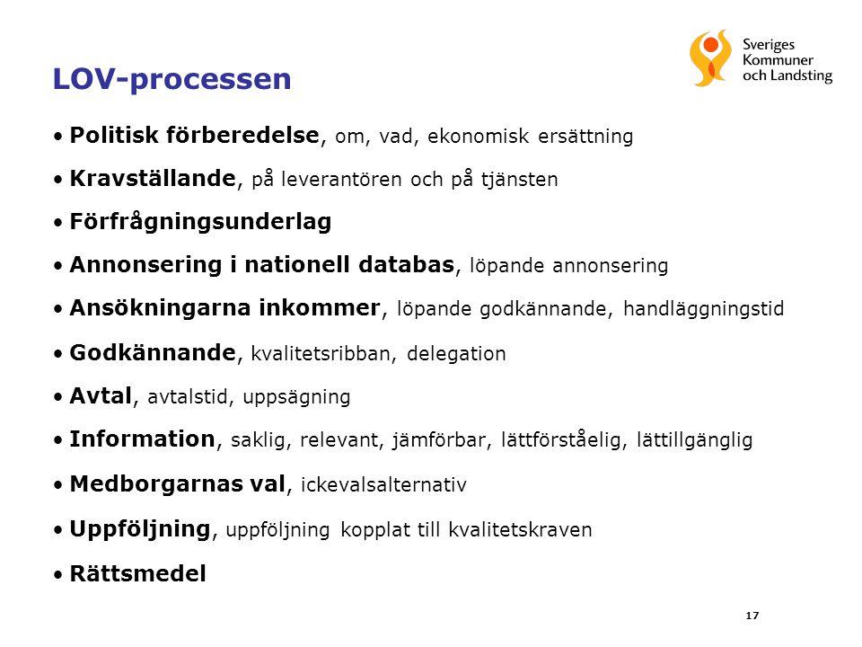 17 LOV-processen Politisk förberedelse, om, vad, ekonomisk ersättning Kravställande, på leverantören och på tjänsten Förfrågningsunderlag Annonsering