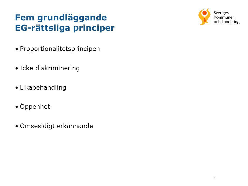 3 Fem grundläggande EG-rättsliga principer Proportionalitetsprincipen Icke diskriminering Likabehandling Öppenhet Ömsesidigt erkännande