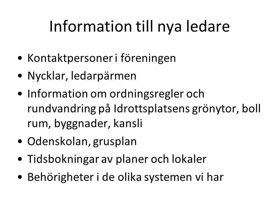 Information till nya ledare Kontaktpersoner i föreningen Nycklar, ledarpärmen Information om ordningsregler och rundvandring på Idrottsplatsens grönyt