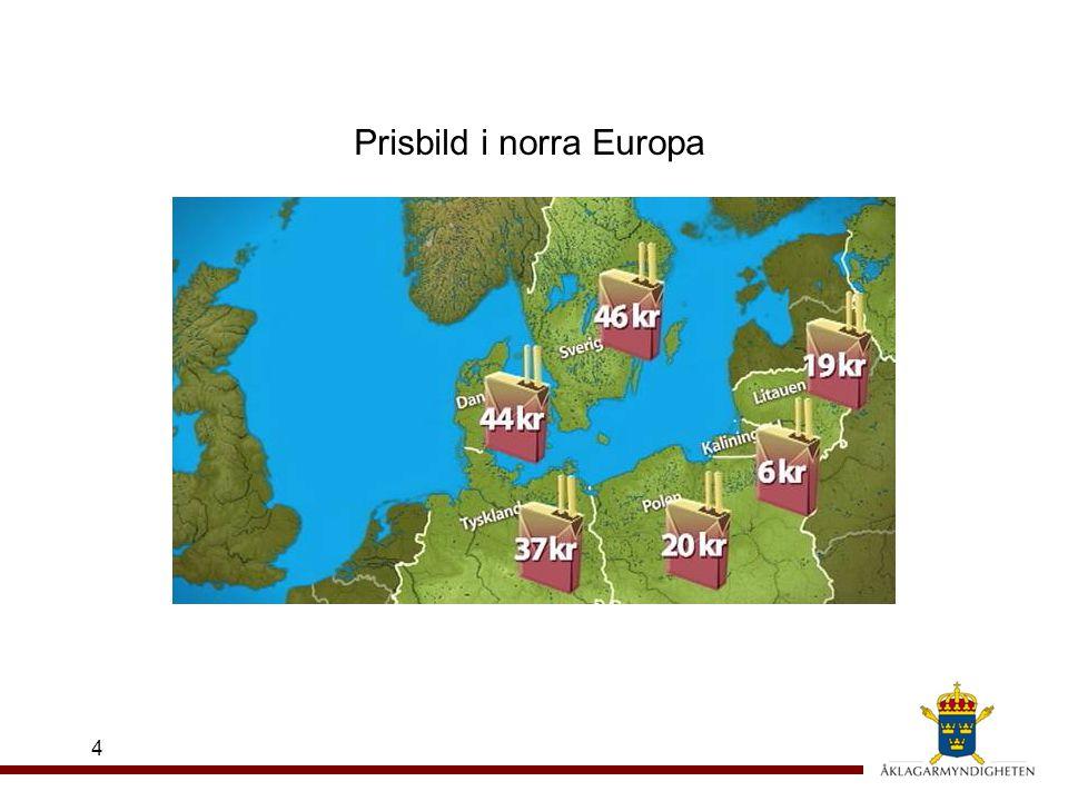 4 Prisbild i norra Europa