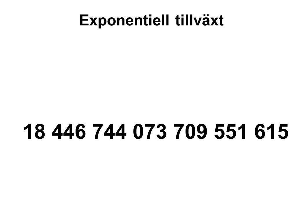  18 446 744 073 709 551 615 Exponentiell tillväxt