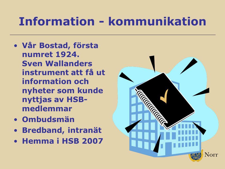 Information - kommunikation Vår Bostad, första numret 1924. Sven Wallanders instrument att få ut information och nyheter som kunde nyttjas av HSB- med