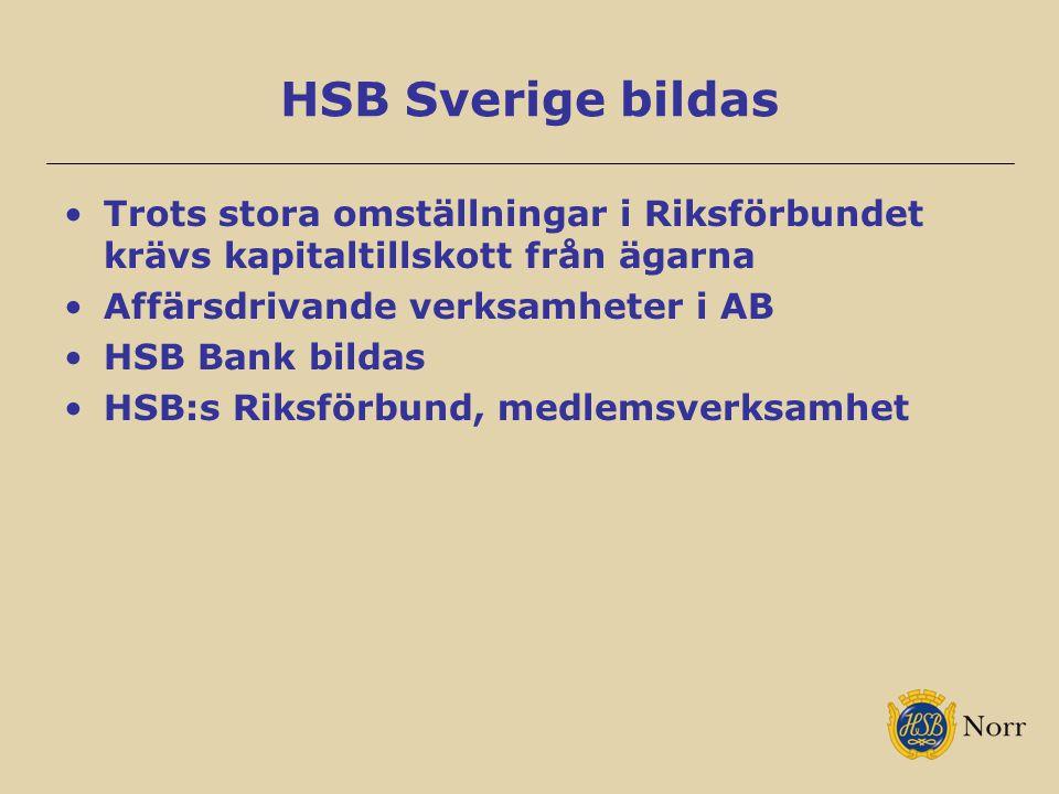 HSB Sverige bildas Trots stora omställningar i Riksförbundet krävs kapitaltillskott från ägarna Affärsdrivande verksamheter i AB HSB Bank bildas HSB:s