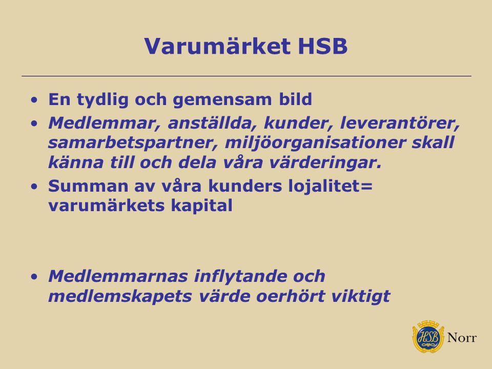 Varumärket HSB En tydlig och gemensam bild Medlemmar, anställda, kunder, leverantörer, samarbetspartner, miljöorganisationer skall känna till och dela
