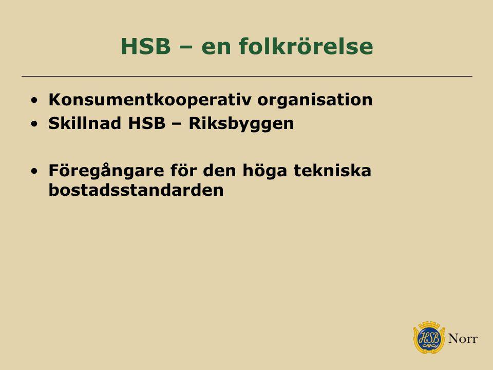 HSB – en folkrörelse Konsumentkooperativ organisation Skillnad HSB – Riksbyggen Föregångare för den höga tekniska bostadsstandarden