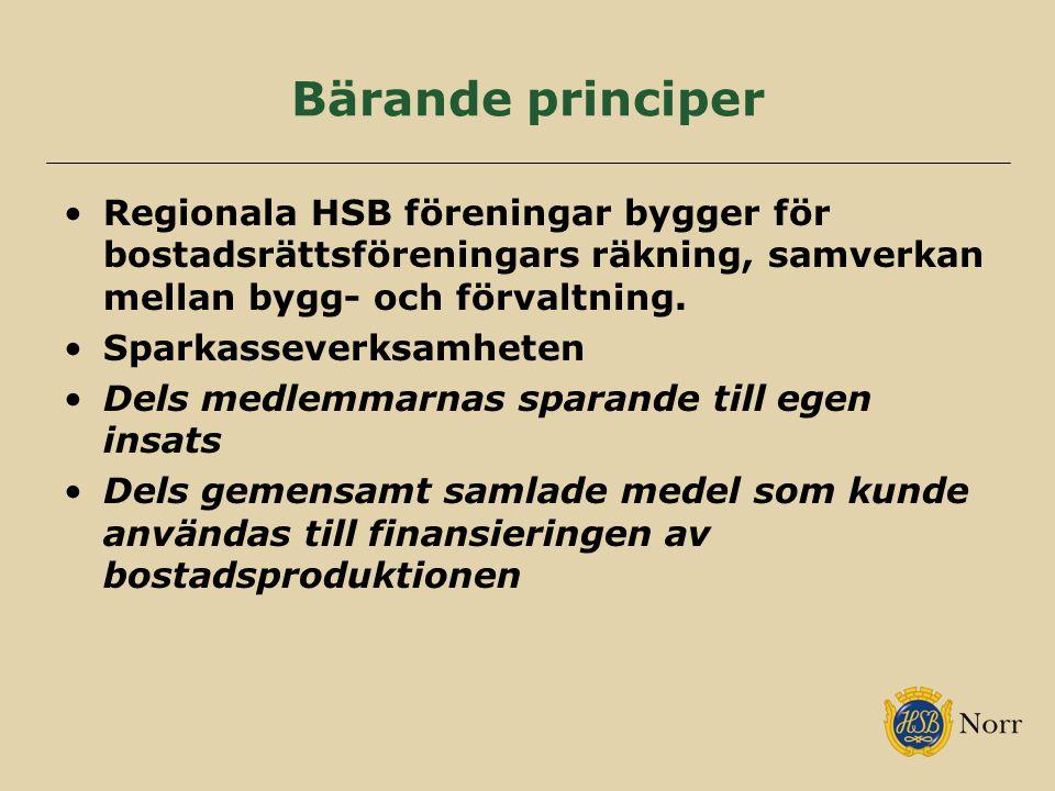 Bärande principer Regionala HSB föreningar bygger för bostadsrättsföreningars räkning, samverkan mellan bygg- och förvaltning. Sparkasseverksamheten D