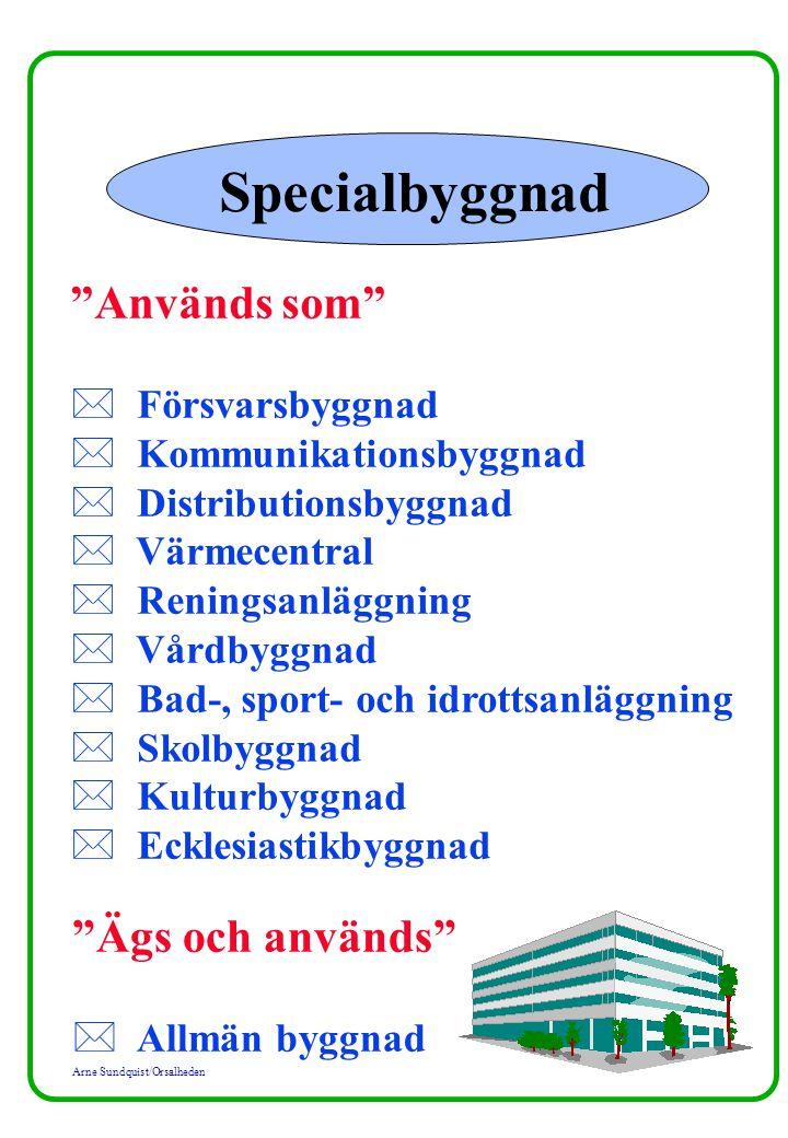 """Arne Sundquist/Orsalheden Specialbyggnad """"Används som"""" * Försvarsbyggnad * Kommunikationsbyggnad * Distributionsbyggnad * Värmecentral * Reningsanlägg"""