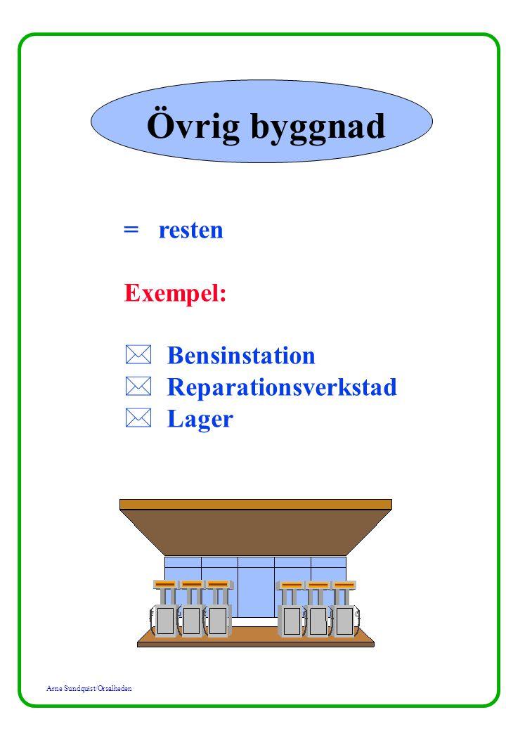 Arne Sundquist/Orsalheden Övrig byggnad = resten Exempel: * Bensinstation * Reparationsverkstad * Lager