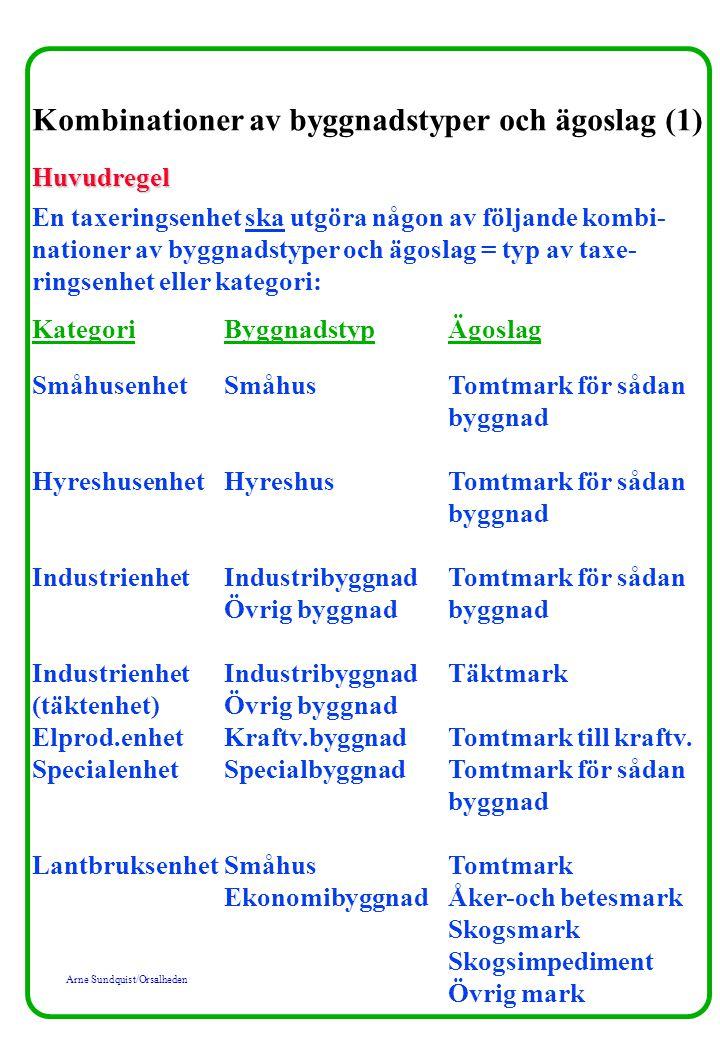 Arne Sundquist/Orsalheden Kombinationer av byggnadstyper och ägoslag (1) Huvudregel En taxeringsenhet ska utgöra någon av följande kombi- nationer av