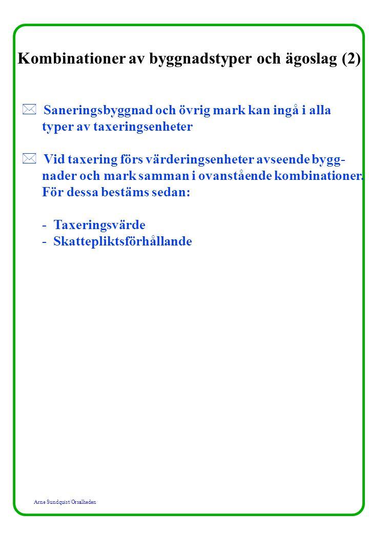 Arne Sundquist/Orsalheden * Saneringsbyggnad och övrig mark kan ingå i alla typer av taxeringsenheter * Vid taxering förs värderingsenheter avseende b