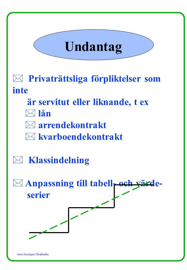 Arne Sundquist/Orsalheden Undantag * Privaträttsliga förpliktelser som inte är servitut eller liknande, t ex * lån * arrendekontrakt * kvarboendekontrakt * Klassindelning * Anpassning till tabell- och värde- serier