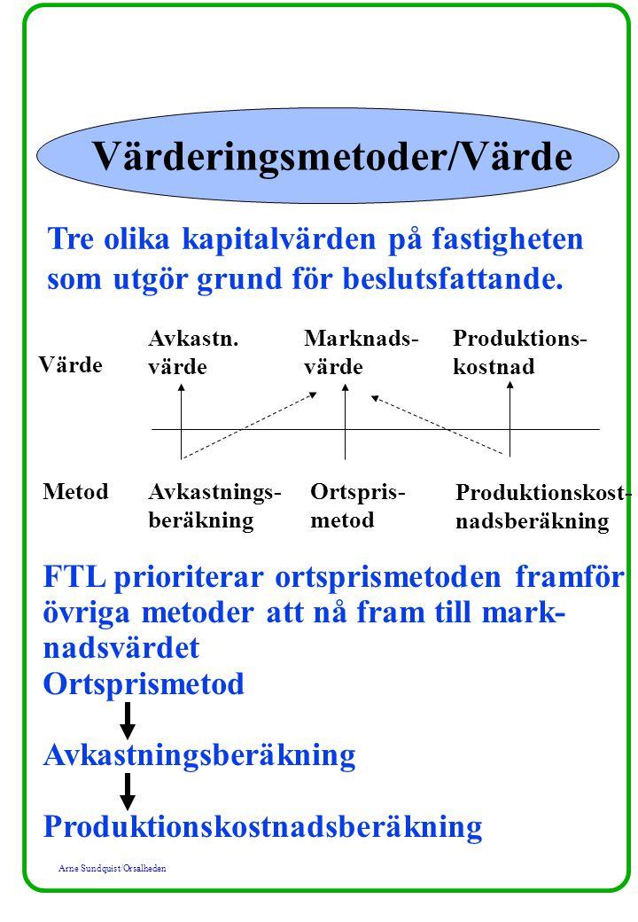 Arne Sundquist/Orsalheden Värderingsmetoder/Värde Tre olika kapitalvärden på fastigheten som utgör grund för beslutsfattande. FTL prioriterar ortspris