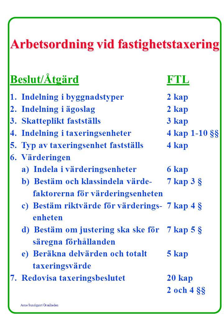 Arne Sundquist/Orsalheden Arbetsordning vid fastighetstaxering Beslut/Åtgärd 1. Indelning i byggnadstyper 2. Indelning i ägoslag 3. Skatteplikt fastst
