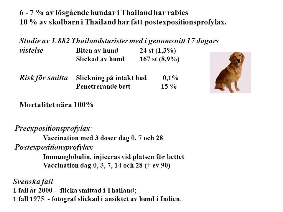 Preexpositionsprofylax: Vaccination med 3 doser dag 0, 7 och 28 Postexpositionsprofylax Immunglobulin, injiceras vid platsen för bettet Vaccination da