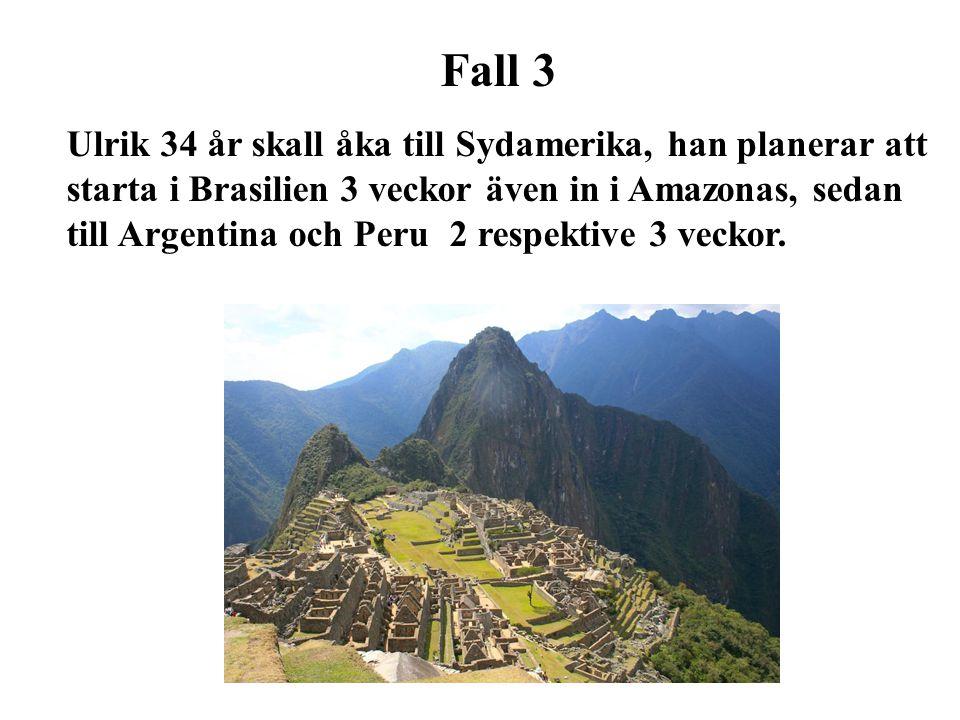 Fall 3 Ulrik 34 år skall åka till Sydamerika, han planerar att starta i Brasilien 3 veckor även in i Amazonas, sedan till Argentina och Peru 2 respekt