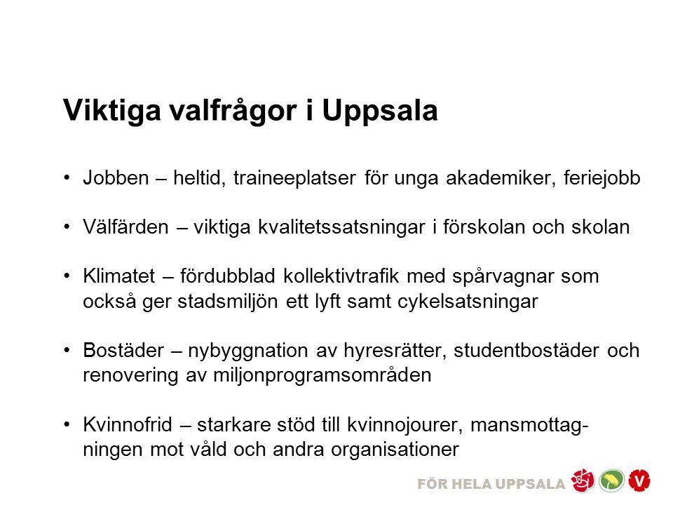 FÖR HELA UPPSALA Viktiga valfrågor i Uppsala Jobben – heltid, traineeplatser för unga akademiker, feriejobb Välfärden – viktiga kvalitetssatsningar i förskolan och skolan Klimatet – fördubblad kollektivtrafik med spårvagnar som också ger stadsmiljön ett lyft samt cykelsatsningar Bostäder – nybyggnation av hyresrätter, studentbostäder och renovering av miljonprogramsområden Kvinnofrid – starkare stöd till kvinnojourer, mansmottag- ningen mot våld och andra organisationer