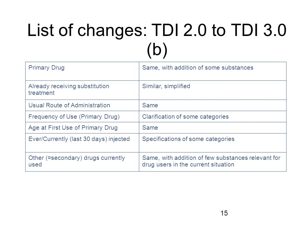 15 Primary DrugSame, with addition of some substances Already receiving substitution treatment Similar, simplified Usual Route of AdministrationSame F