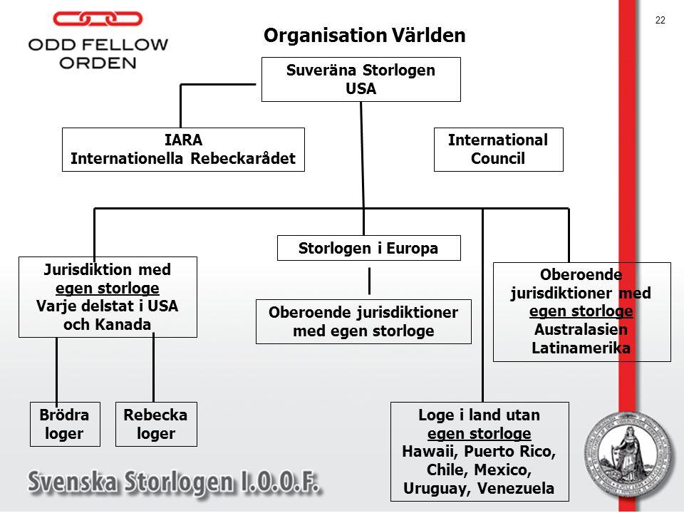 Suveräna Storlogen USA IARA Internationella Rebeckarådet International Council Storlogen i Europa Oberoende jurisdiktioner med egen storloge Jurisdikt